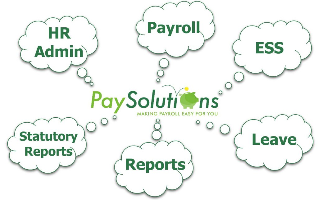 Cloud, Tax, SARS, SARS e-filing, IRP5, Easyfile, Payroll, Payroll services