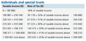 Tax Table 2017